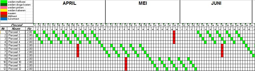 140509 beweidingsschema2